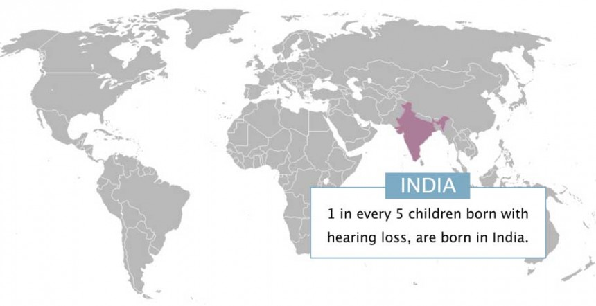 india-need